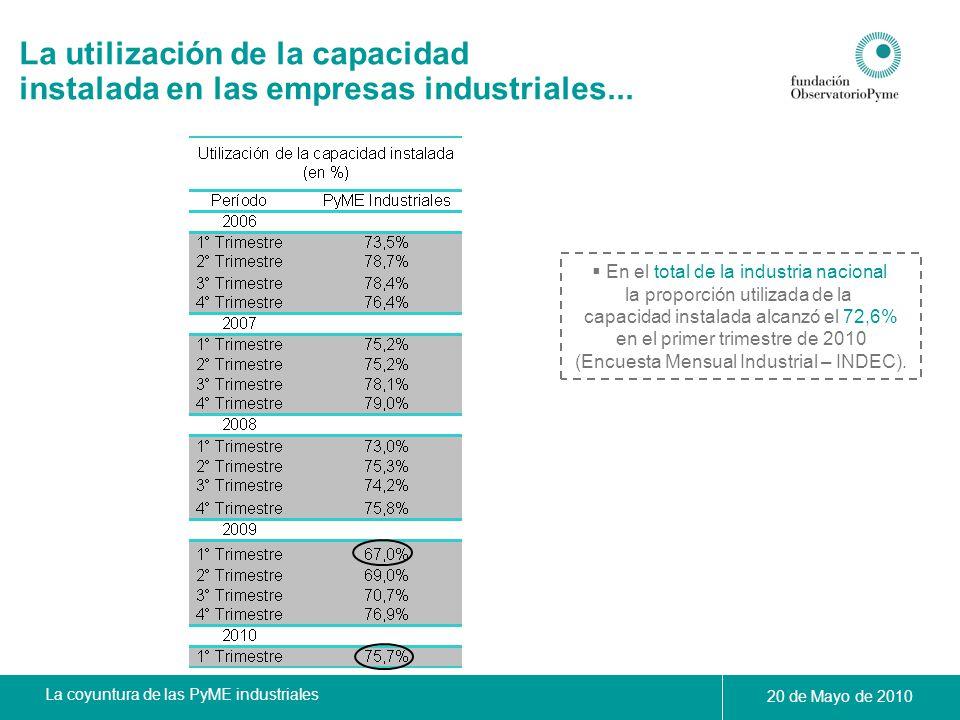La coyuntura de las PyME industriales 20 de Mayo de 2010 La utilización de la capacidad instalada en las empresas industriales... En el total de la in