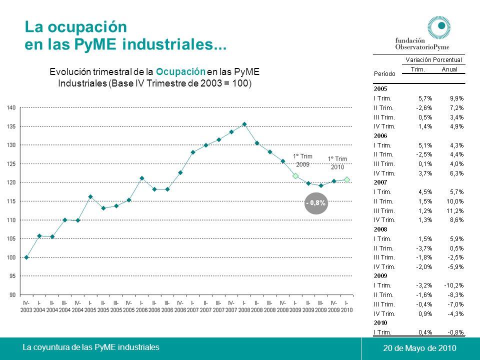 La coyuntura de las PyME industriales 20 de Mayo de 2010 La ocupación en las PyME industriales... Evolución trimestral de la Ocupación en las PyME Ind