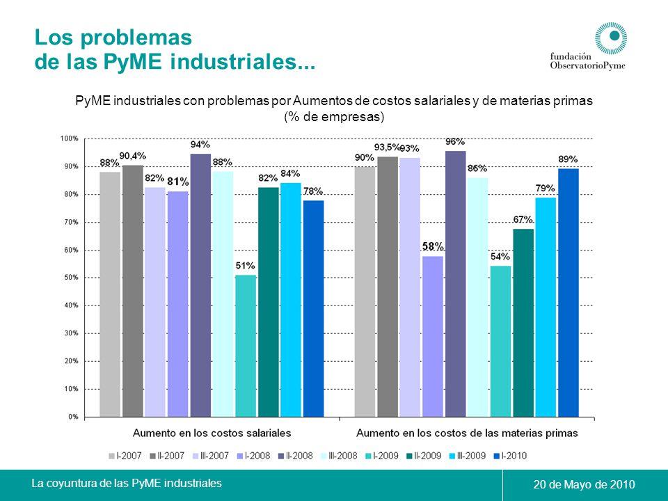 La coyuntura de las PyME industriales 20 de Mayo de 2010 Los problemas de las PyME industriales... PyME industriales con problemas por Aumentos de cos