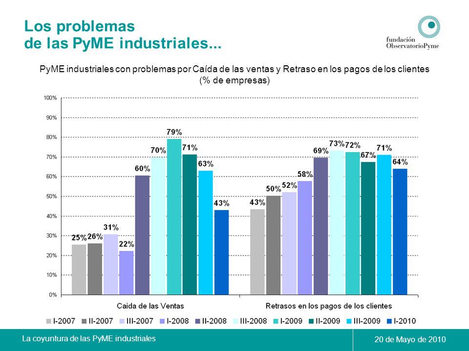 La coyuntura de las PyME industriales 20 de Mayo de 2010 Los problemas de las PyME industriales... PyME industriales con problemas por Caída de las ve