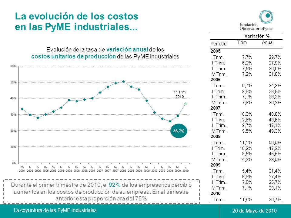 La coyuntura de las PyME industriales 20 de Mayo de 2010 La evolución de los costos en las PyME industriales... Evolución de la tasa de variación anua