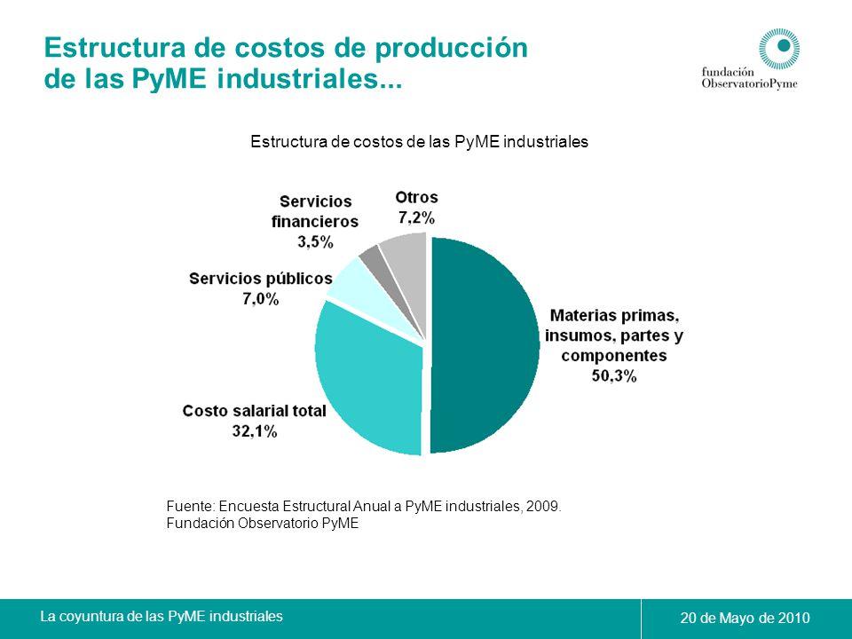 La coyuntura de las PyME industriales 20 de Mayo de 2010 Estructura de costos de producción de las PyME industriales... Estructura de costos de las Py