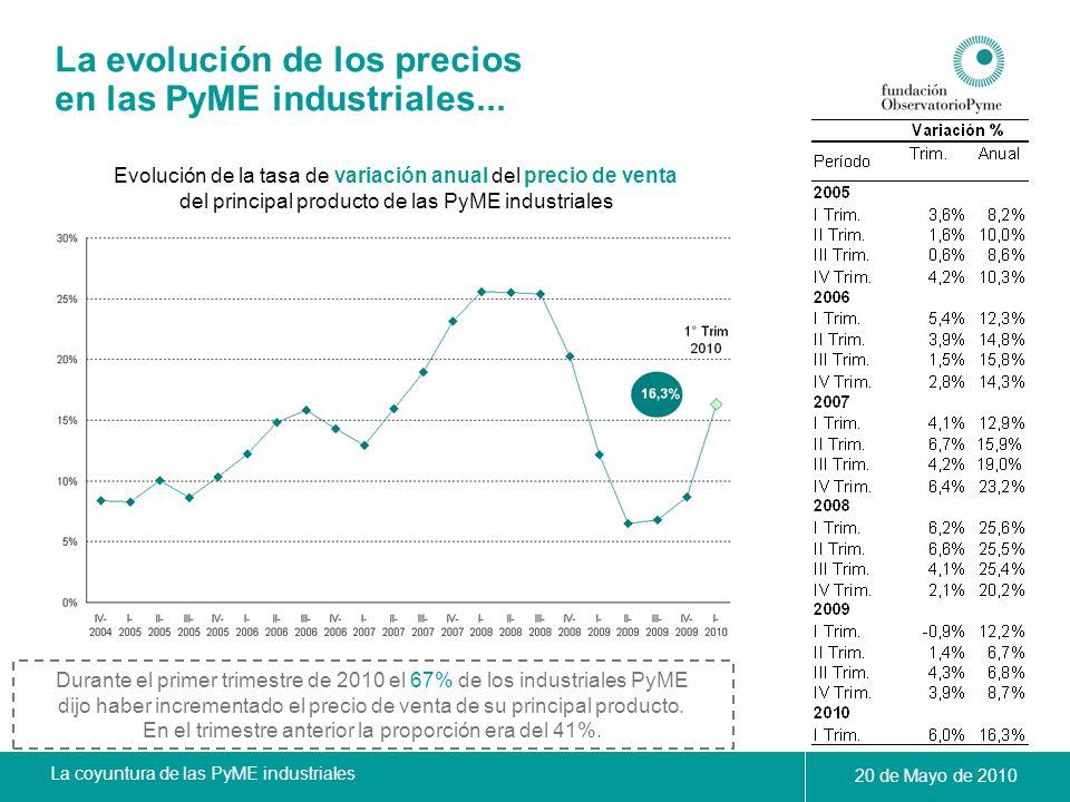 La coyuntura de las PyME industriales 20 de Mayo de 2010 La evolución de los precios en las PyME industriales... Evolución de la tasa de variación anu
