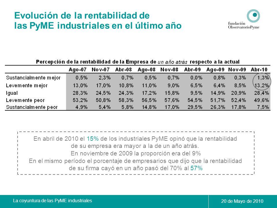La coyuntura de las PyME industriales 20 de Mayo de 2010 Evolución de la rentabilidad de las PyME industriales en el último año En abril de 2010 el 15