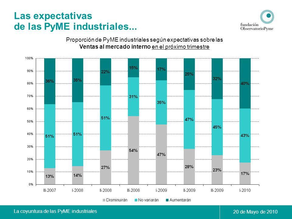 La coyuntura de las PyME industriales 20 de Mayo de 2010 Las expectativas de las PyME industriales... Proporción de PyME industriales según expectativ