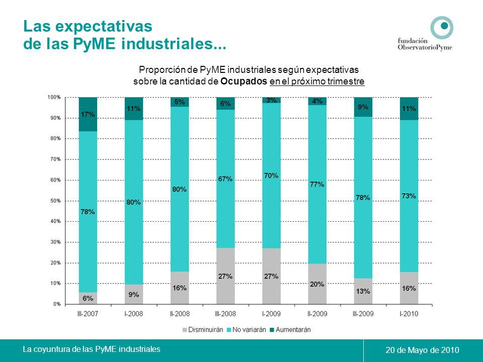 La coyuntura de las PyME industriales 20 de Mayo de 2010 Proporción de PyME industriales según expectativas sobre la cantidad de Ocupados en el próxim