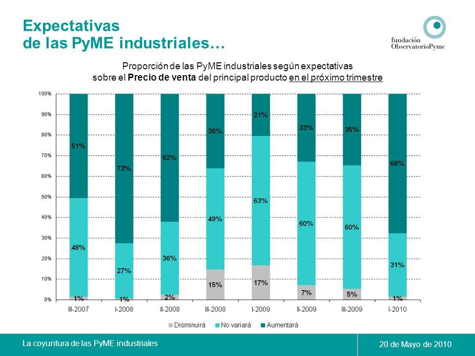 La coyuntura de las PyME industriales 20 de Mayo de 2010 Proporción de las PyME industriales según expectativas sobre el Precio de venta del principal