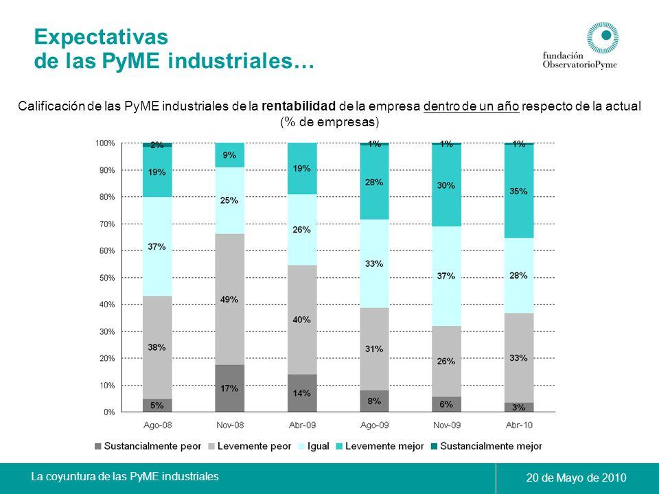 La coyuntura de las PyME industriales 20 de Mayo de 2010 Expectativas de las PyME industriales… Calificación de las PyME industriales de la rentabilid