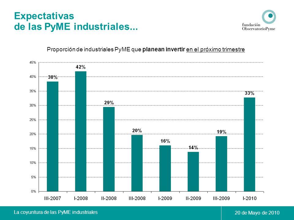 La coyuntura de las PyME industriales 20 de Mayo de 2010 Expectativas de las PyME industriales... Proporción de industriales PyME que planean invertir
