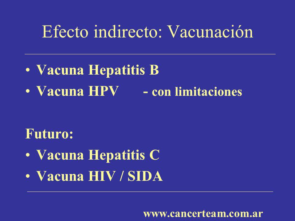 Efecto indirecto: Vacunación Vacuna Hepatitis B Vacuna HPV- con limitaciones Futuro: Vacuna Hepatitis C Vacuna HIV / SIDA www.cancerteam.com.ar