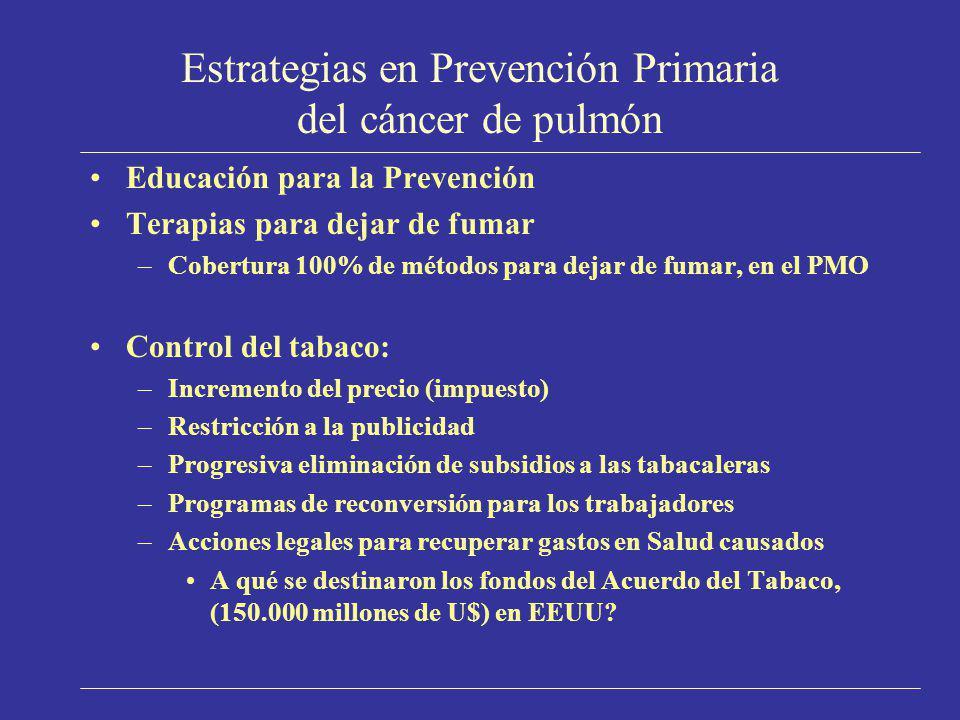 Estrategias en Prevención Primaria del cáncer de pulmón Educación para la Prevención Terapias para dejar de fumar –Cobertura 100% de métodos para deja