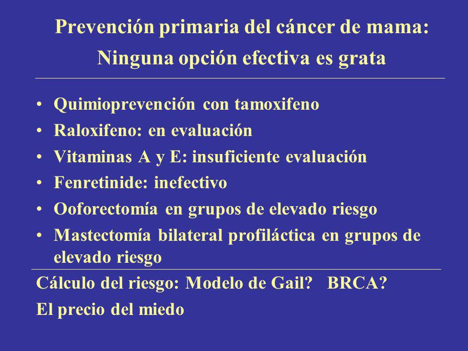 Prevención primaria del cáncer de mama: Ninguna opción efectiva es grata Quimioprevención con tamoxifeno Raloxifeno: en evaluación Vitaminas A y E: in