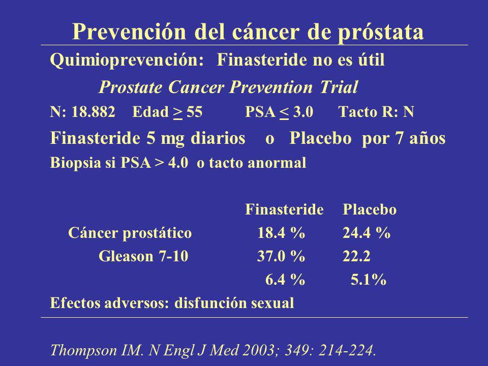 Prevención del cáncer de próstata Quimioprevención: Finasteride no es útil Prostate Cancer Prevention Trial N: 18.882 Edad > 55PSA < 3.0 Tacto R: N Fi