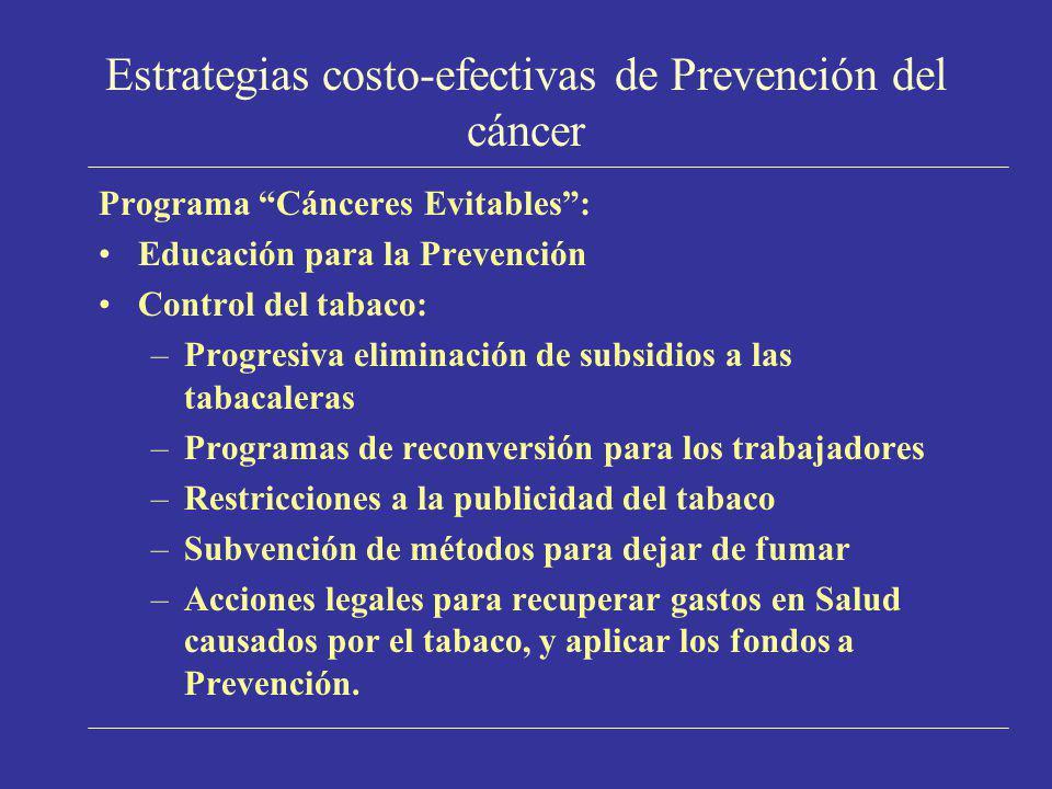 Estrategias costo-efectivas de Prevención del cáncer Programa Cánceres Evitables: Educación para la Prevención Control del tabaco: –Progresiva elimina