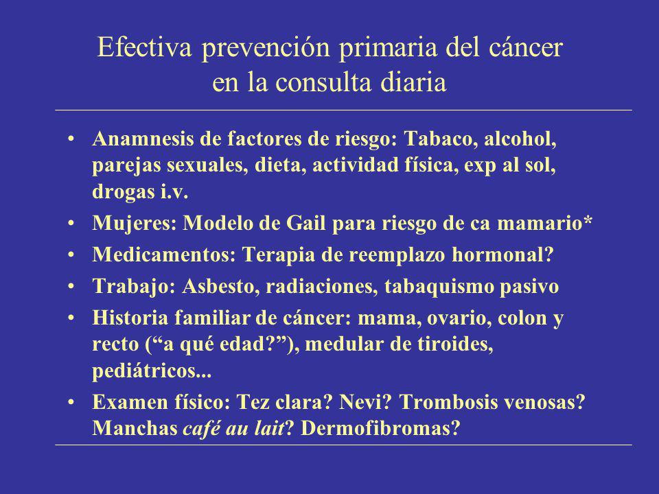 Efectiva prevención primaria del cáncer en la consulta diaria Anamnesis de factores de riesgo: Tabaco, alcohol, parejas sexuales, dieta, actividad fís