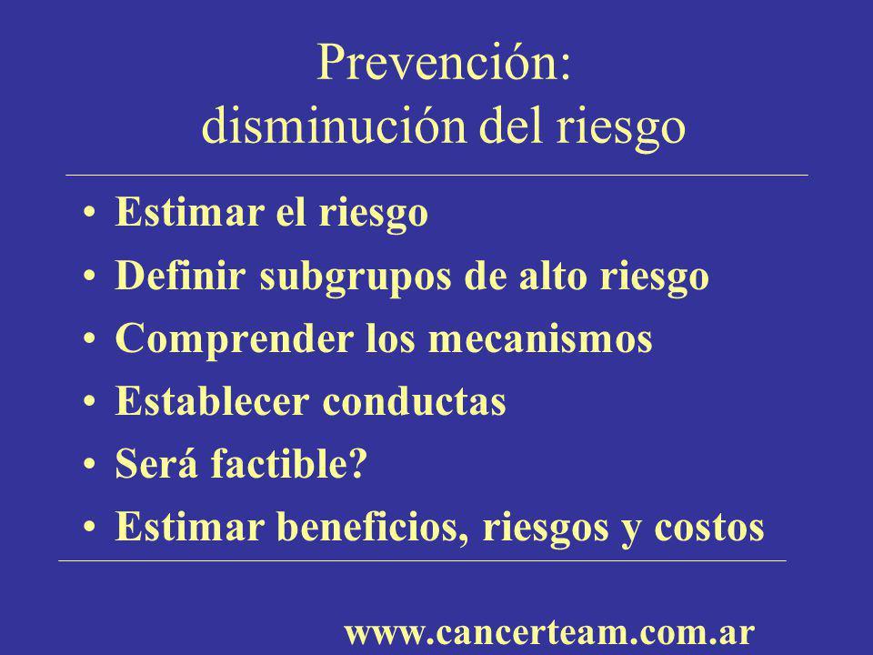 Screening del cáncer de próstata Sin evidencia de prolongación de sobrevida en la población sometida a screening.