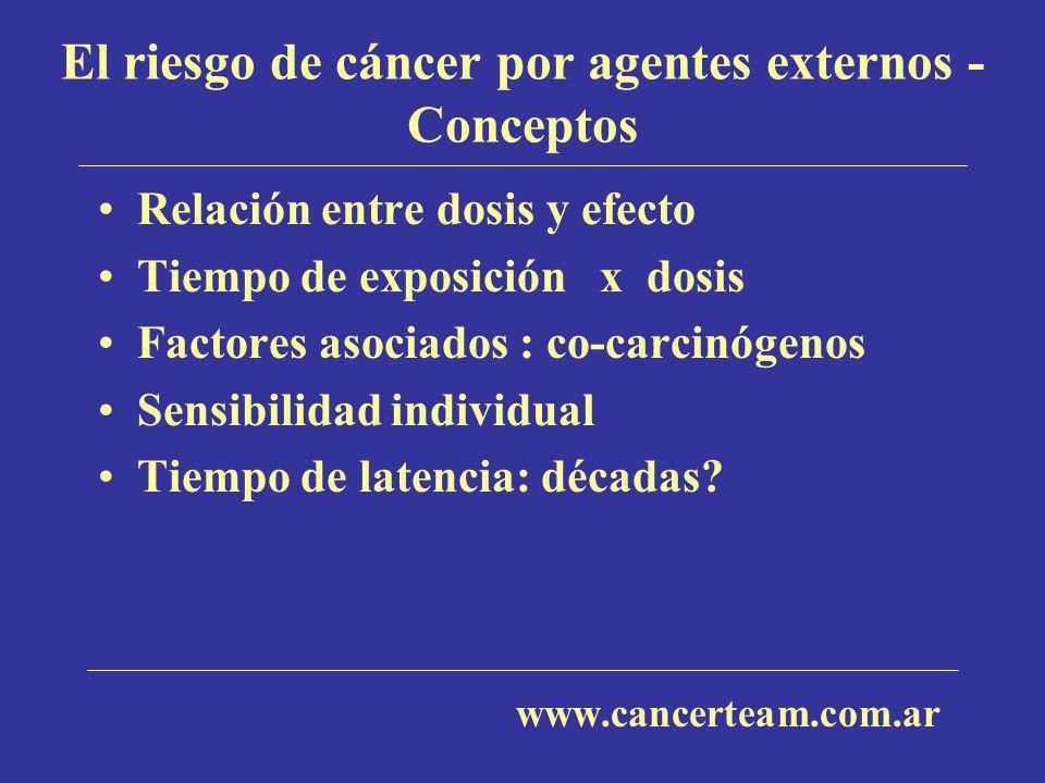 El riesgo de cáncer por agentes externos - Conceptos Transformación inicial - genes - –Radiaciones –Tabaco –Mecanismos de daño y de reparación (alcohol) –Virus –Asbesto Expansión - del foco (clon) inicial –Hormonas –PCB, dioxinas, pesticidas www.cancerteam.com.ar