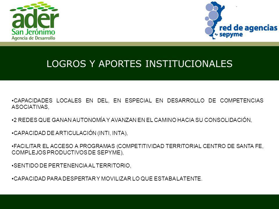 LOGROS Y APORTES INSTITUCIONALES Santa Fe, abril de 2007 CAPACIDADES LOCALES EN DEL, EN ESPECIAL EN DESARROLLO DE COMPETENCIAS ASOCIATIVAS, 2 REDES QUE GANAN AUTONOMÍA Y AVANZAN EN EL CAMINO HACIA SU CONSOLIDACIÓN, CAPACIDAD DE ARTICULACIÓN (INTI, INTA), FACILITAR EL ACCESO A PROGRAMAS (COMPETITIVIDAD TERRITORIAL CENTRO DE SANTA FE, COMPLEJOS PRODUCTIVOS DE SEPYME), SENTIDO DE PERTENENCIA AL TERRITORIO, CAPACIDAD PARA DESPERTAR Y MOVILIZAR LO QUE ESTABA LATENTE.