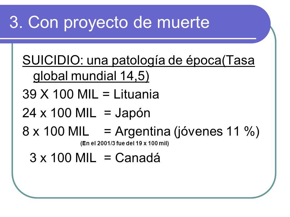 3. Con proyecto de muerte SUICIDIO: una patología de época(Tasa global mundial 14,5) 39 X 100 MIL = Lituania 24 x 100 MIL = Japón 8 x 100 MIL = Argent