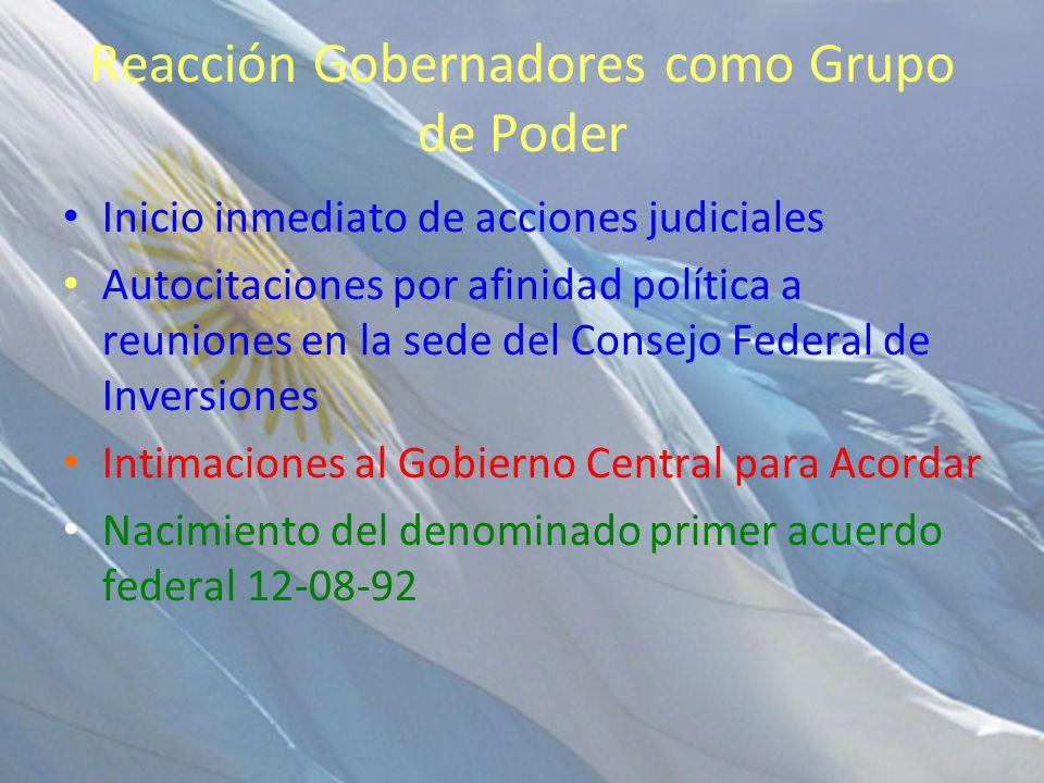 Reacción Gobernadores como Grupo de Poder Inicio inmediato de acciones judiciales Autocitaciones por afinidad política a reuniones en la sede del Cons