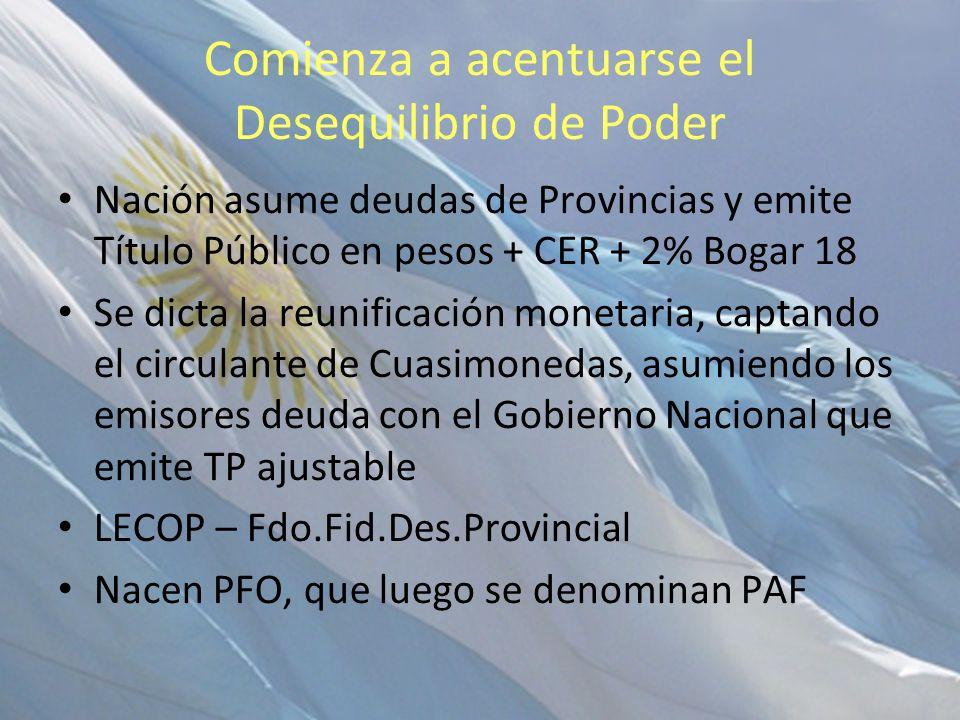 Comienza a acentuarse el Desequilibrio de Poder Nación asume deudas de Provincias y emite Título Público en pesos + CER + 2% Bogar 18 Se dicta la reun