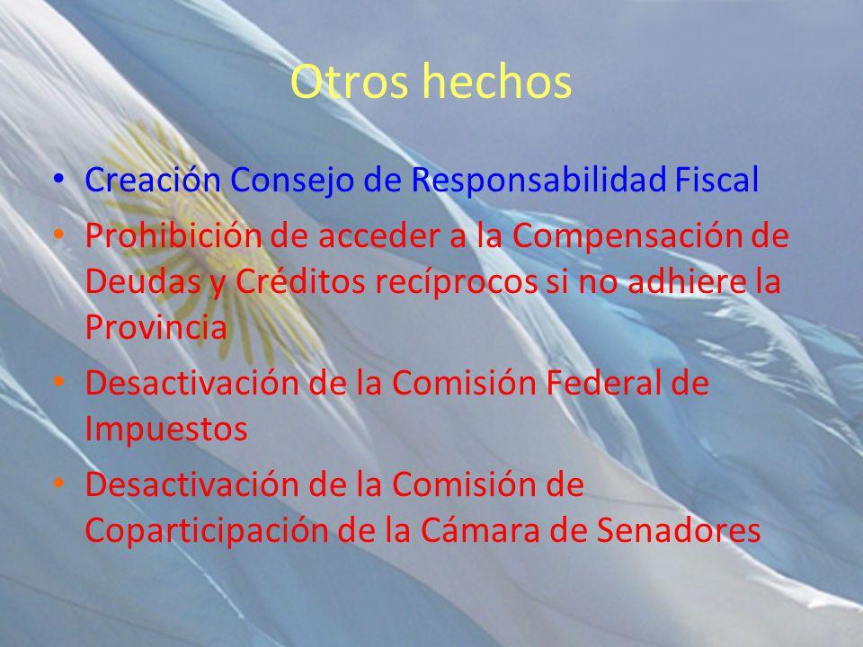 Otros hechos Creación Consejo de Responsabilidad Fiscal Prohibición de acceder a la Compensación de Deudas y Créditos recíprocos si no adhiere la Prov