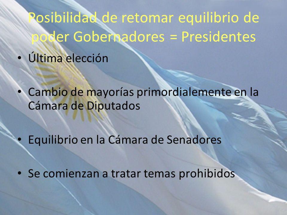 Posibilidad de retomar equilibrio de poder Gobernadores = Presidentes Última elección Cambio de mayorías primordialemente en la Cámara de Diputados Equilibrio en la Cámara de Senadores Se comienzan a tratar temas prohibidos