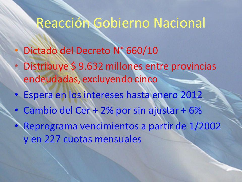 Reacción Gobierno Nacional Dictado del Decreto N° 660/10 Distribuye $ 9.632 millones entre provincias endeudadas, excluyendo cinco Espera en los inter
