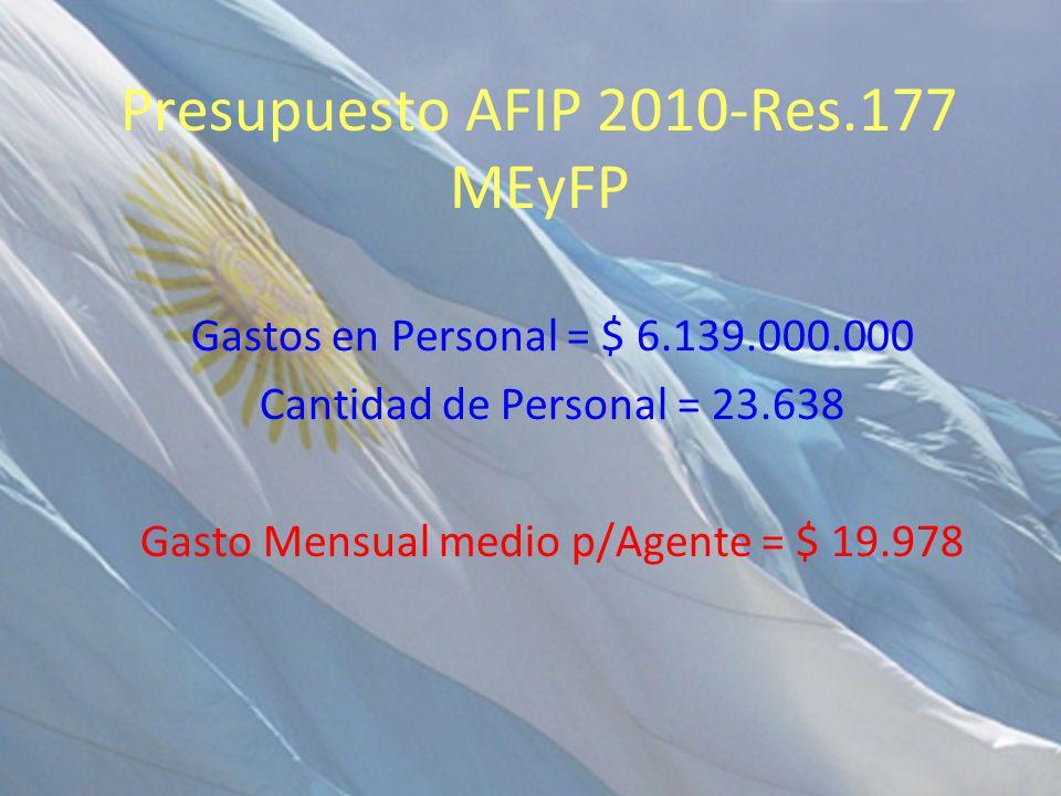 Presupuesto AFIP 2010-Res.177 MEyFP Gastos en Personal = $ 6.139.000.000 Cantidad de Personal = 23.638 Gasto Mensual medio p/Agente = $ 19.978