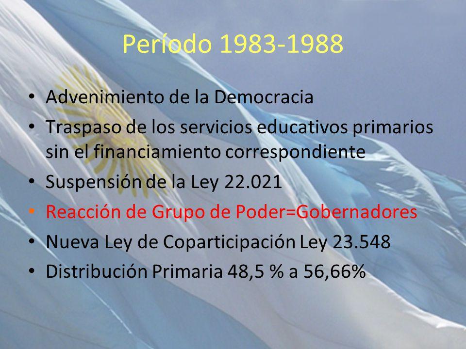Período 1983-1988 Advenimiento de la Democracia Traspaso de los servicios educativos primarios sin el financiamiento correspondiente Suspensión de la Ley 22.021 Reacción de Grupo de Poder=Gobernadores Nueva Ley de Coparticipación Ley 23.548 Distribución Primaria 48,5 % a 56,66%