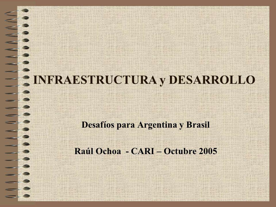 INFRAESTRUCTURA y DESARROLLO Desafíos para Argentina y Brasil Raúl Ochoa - CARI – Octubre 2005