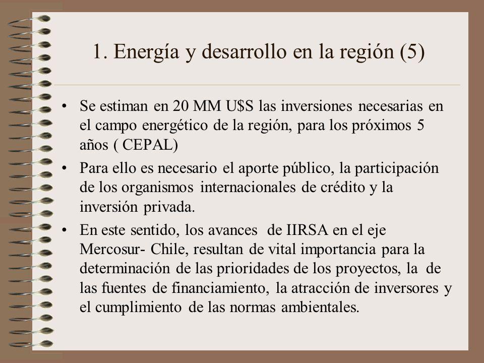 1. Energía y desarrollo en la región (5) Se estiman en 20 MM U$S las inversiones necesarias en el campo energético de la región, para los próximos 5 a