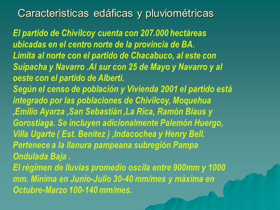 Caracterìsticas edáficas y pluviométricas El partido de Chivilcoy cuenta con 207.000 hectáreas ubicadas en el centro norte de la provincia de BA. Limi