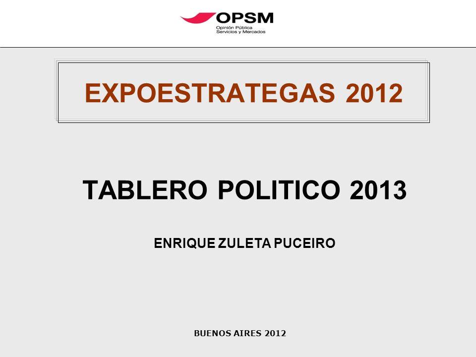 TABLERO POLITICO 2013 ENRIQUE ZULETA PUCEIRO EXPOESTRATEGAS 2012 BUENOS AIRES 2012
