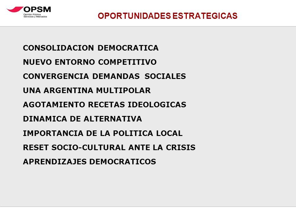 OPORTUNIDADES ESTRATEGICAS CONSOLIDACION DEMOCRATICA NUEVO ENTORNO COMPETITIVO CONVERGENCIA DEMANDAS SOCIALES UNA ARGENTINA MULTIPOLAR AGOTAMIENTO REC
