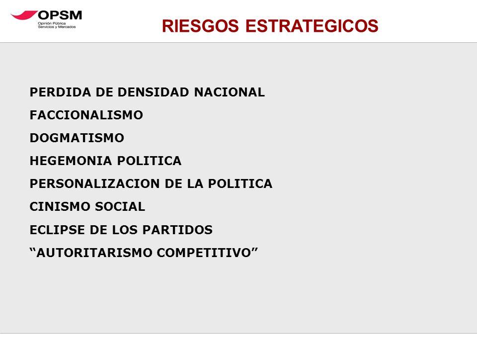RIESGOS ESTRATEGICOS PERDIDA DE DENSIDAD NACIONAL FACCIONALISMO DOGMATISMO HEGEMONIA POLITICA PERSONALIZACION DE LA POLITICA CINISMO SOCIAL ECLIPSE DE