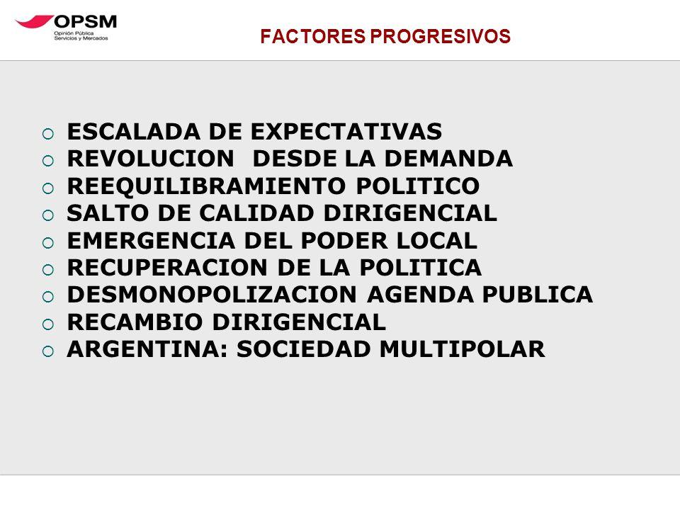 FACTORES PROGRESIVOS ESCALADA DE EXPECTATIVAS REVOLUCION DESDE LA DEMANDA REEQUILIBRAMIENTO POLITICO SALTO DE CALIDAD DIRIGENCIAL EMERGENCIA DEL PODER