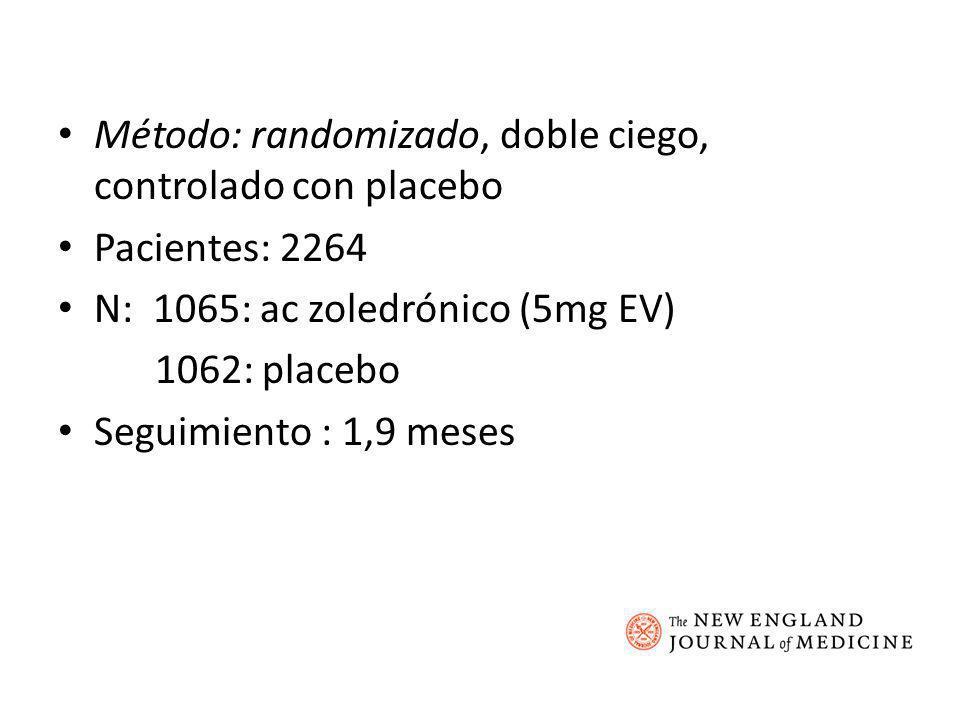 Método: randomizado, doble ciego, controlado con placebo Pacientes: 2264 N: 1065: ac zoledrónico (5mg EV) 1062: placebo Seguimiento : 1,9 meses