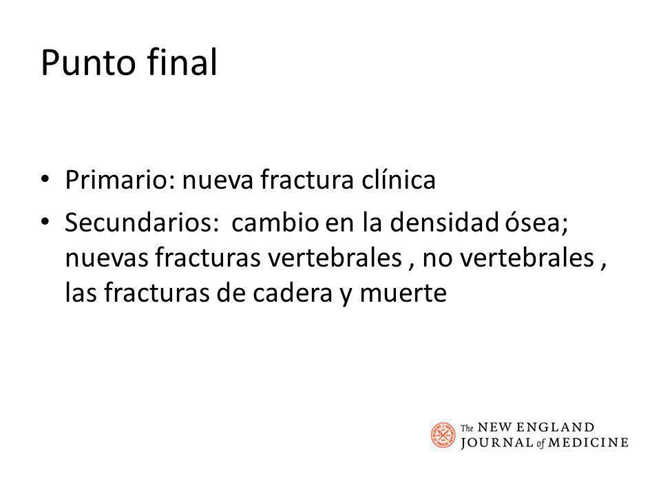 Punto final Primario: nueva fractura clínica Secundarios: cambio en la densidad ósea; nuevas fracturas vertebrales, no vertebrales, las fracturas de cadera y muerte