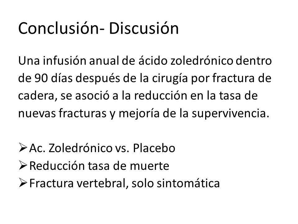 Conclusión- Discusión Una infusión anual de ácido zoledrónico dentro de 90 días después de la cirugía por fractura de cadera, se asoció a la reducción en la tasa de nuevas fracturas y mejoría de la supervivencia.
