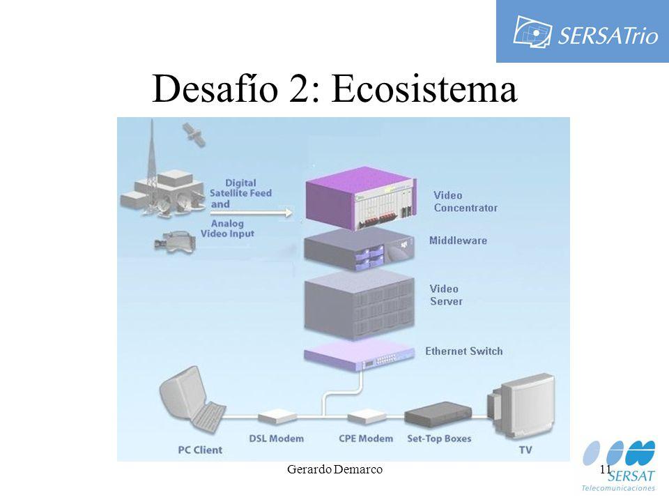 Gerardo Demarco11 Desafío 2: Ecosistema