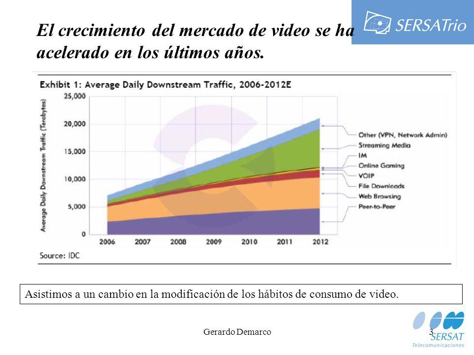Gerardo Demarco3 El crecimiento del mercado de video se ha acelerado en los últimos años.