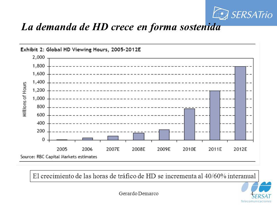 Gerardo Demarco4 La demanda de HD crece en forma sostenida El crecimiento de las horas de tráfico de HD se incrementa al 40/60% interanual