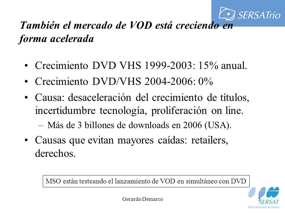 Gerardo Demarco5 También el mercado de VOD está creciendo en forma acelerada Crecimiento DVD VHS 1999-2003: 15% anual.