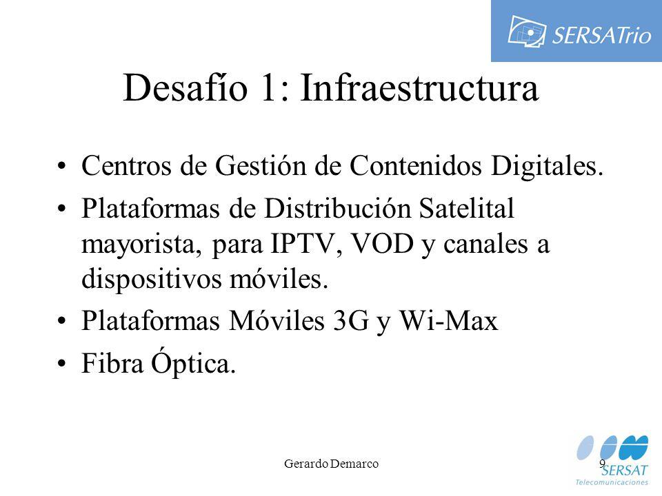 Gerardo Demarco9 Desafío 1: Infraestructura Centros de Gestión de Contenidos Digitales.
