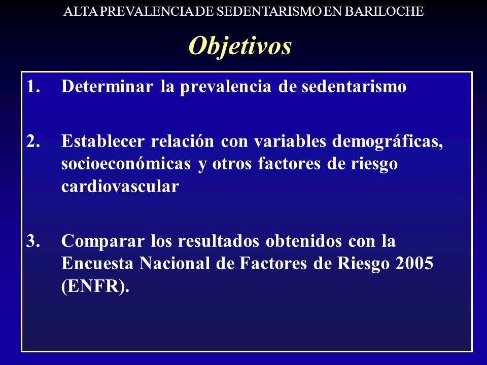 Objetivos 1.Determinar la prevalencia de sedentarismo 2.Establecer relación con variables demográficas, socioeconómicas y otros factores de riesgo car