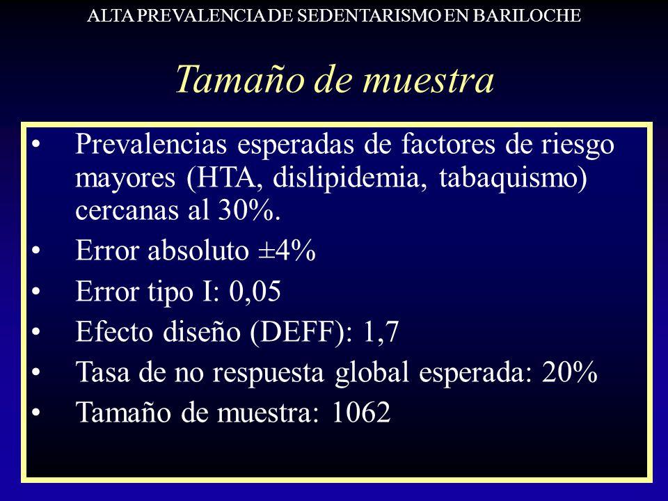 Tamaño de muestra Prevalencias esperadas de factores de riesgo mayores (HTA, dislipidemia, tabaquismo) cercanas al 30%. Error absoluto ±4% Error tipo