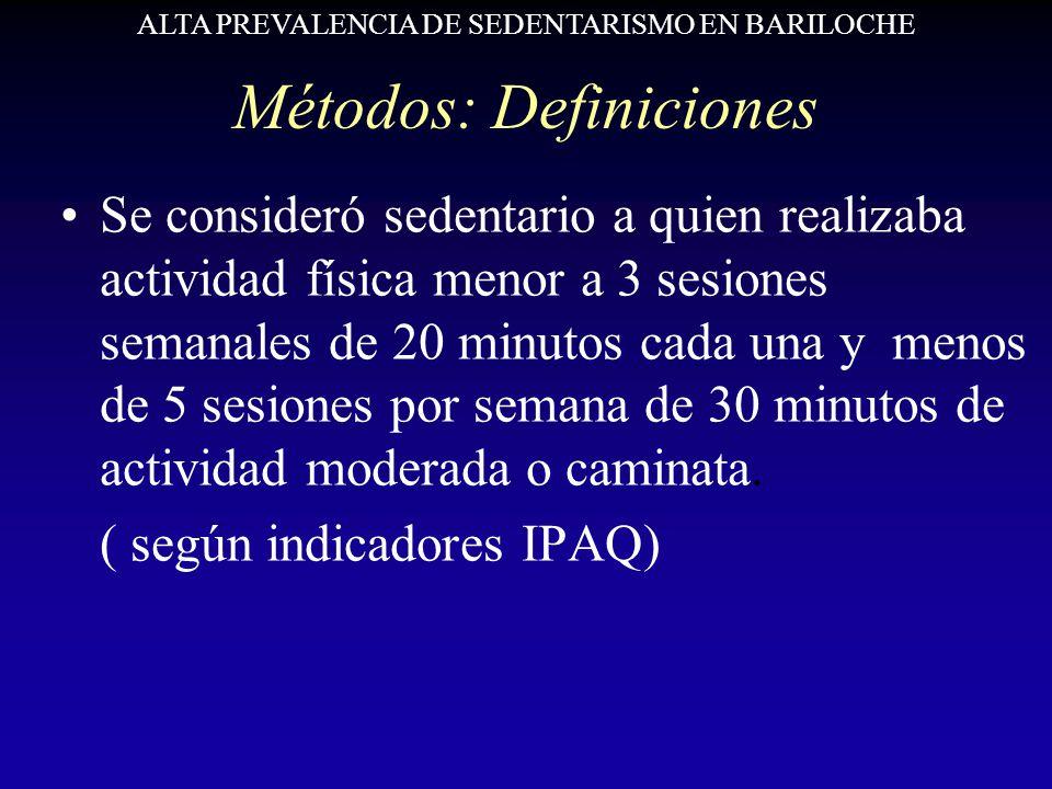 Métodos: Definiciones Se consideró sedentario a quien realizaba actividad física menor a 3 sesiones semanales de 20 minutos cada una y menos de 5 sesi