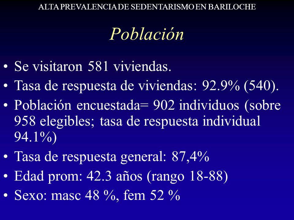 Población Se visitaron 581 viviendas. Tasa de respuesta de viviendas: 92.9% (540). Población encuestada= 902 individuos (sobre 958 elegibles; tasa de