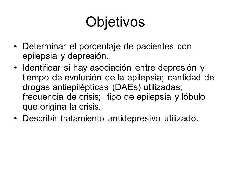 Objetivos Determinar el porcentaje de pacientes con epilepsia y depresión. Identificar si hay asociación entre depresión y tiempo de evolución de la e